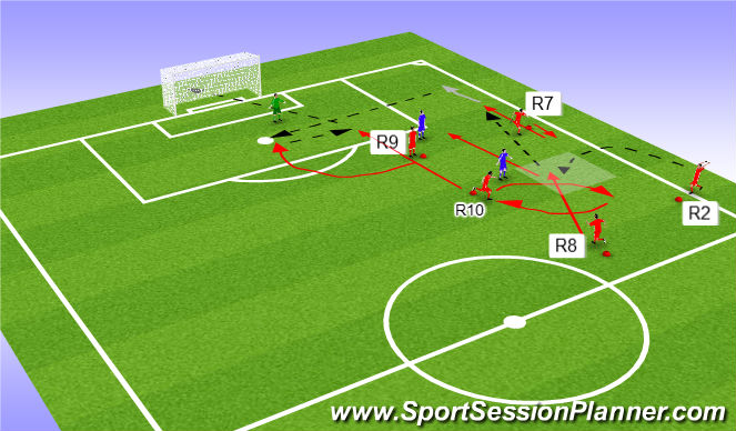 Football/Soccer Session Plan Drill (Colour): Attacking from throw-in progression