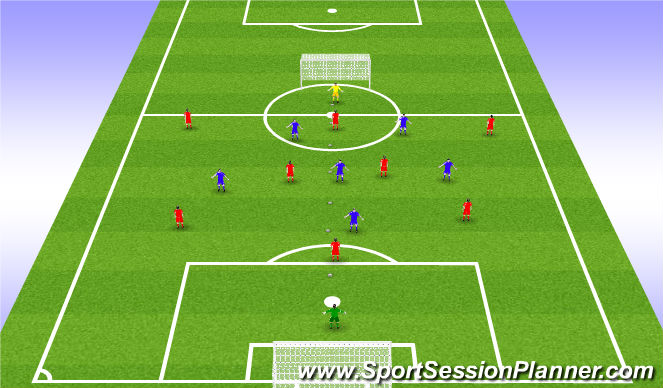 Football/Soccer Session Plan Drill (Colour): Throw-ins game