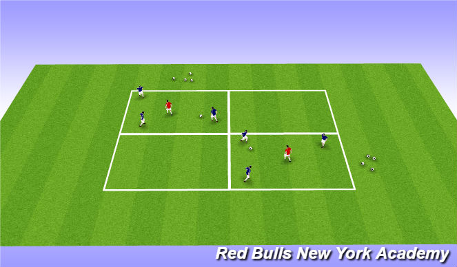 Football/Soccer Session Plan Drill (Colour): 3v1 Box