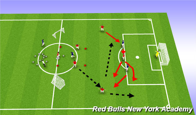 Football/Soccer Session Plan Drill (Colour): Phase of Play 1