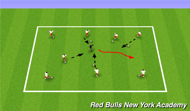 Football/Soccer Session Plan Drill (Colour): foxes and hunters
