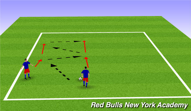 Football/Soccer Session Plan Drill (Colour): pass  in pairs