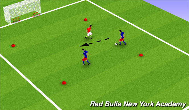 Football/Soccer Session Plan Drill (Colour): 2v1 pass