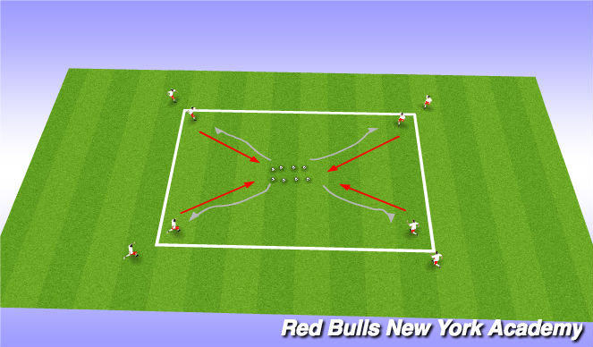 Football/Soccer Session Plan Drill (Colour): Capture the ball game