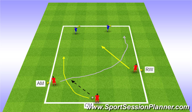 Football/Soccer Session Plan Drill (Colour): 3v2 ... Example 1