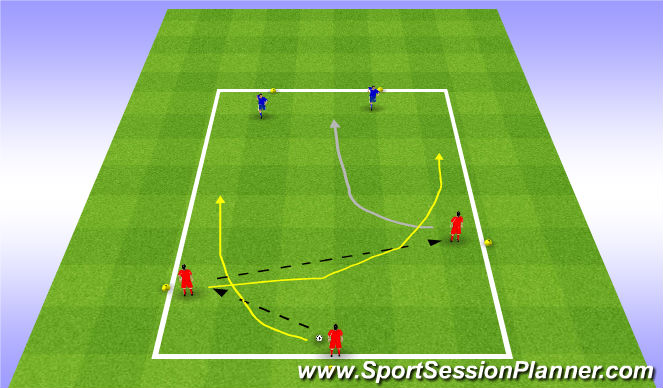 Football/Soccer Session Plan Drill (Colour): 3v2 ... Example 2