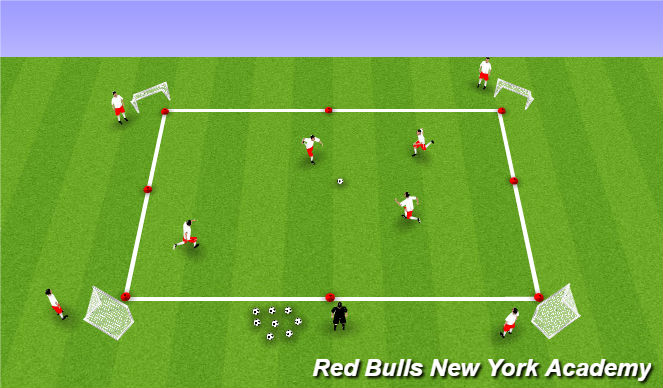 Football/Soccer Session Plan Drill (Colour): Battle Ships