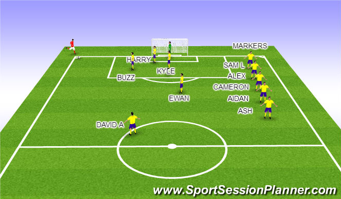Football/Soccer Session Plan Drill (Colour): Corner Against L