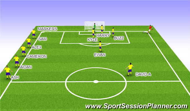 Football/Soccer Session Plan Drill (Colour): Corners Against R