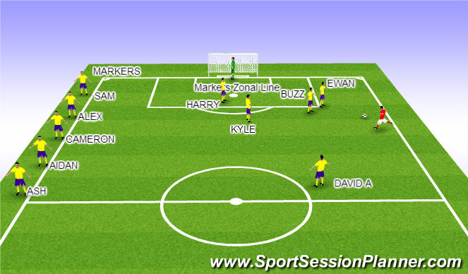 Football/Soccer Session Plan Drill (Colour): Wide FK R