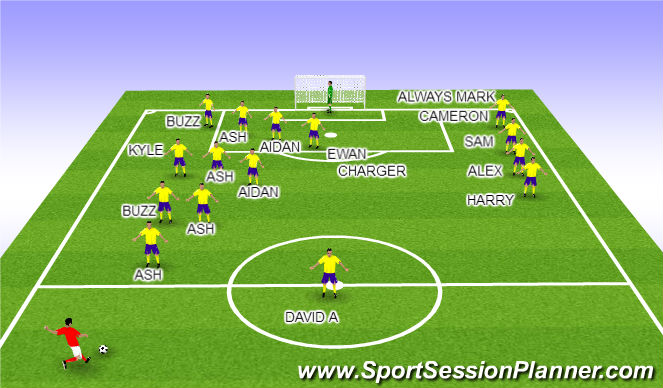 Football/Soccer Session Plan Drill (Colour): Walls Both Sides