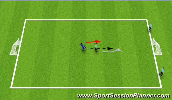 Football/Soccer Session Plan Drill (Colour): SSG - 1v1