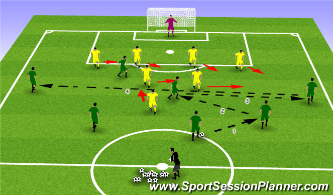 Football/Soccer Session Plan Drill (Colour): 6 v 6 shadow defense