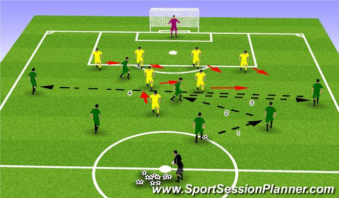 Football/Soccer Session Plan Drill (Colour): Game - 6 v 6/7 v 7
