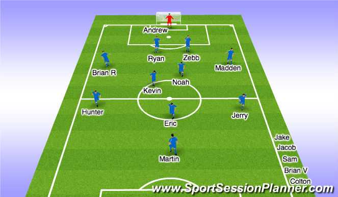 Football/Soccer Session Plan Drill (Colour): 2nd Half