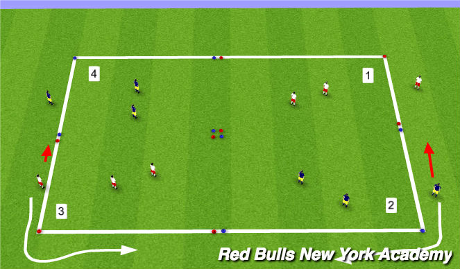 Football/Soccer Session Plan Drill (Colour): Combination Play with Pressure Progression