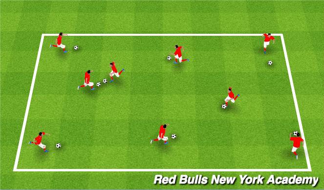 Football/Soccer Session Plan Drill (Colour): Red Light/Green Light