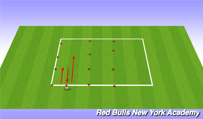 Football/Soccer Session Plan Drill (Colour): Cruyff battle