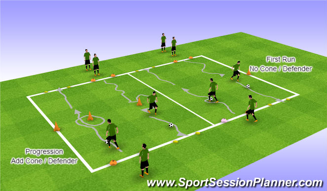 Football/Soccer Session Plan Drill (Colour): U7-Dribble :  In Behind