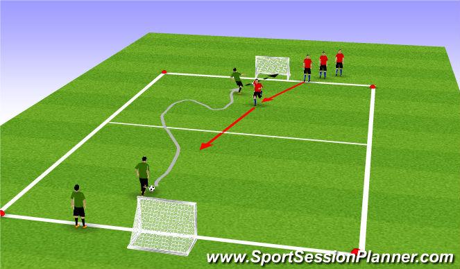Football/Soccer Session Plan Drill (Colour): U7-Dribble : 1 v 1