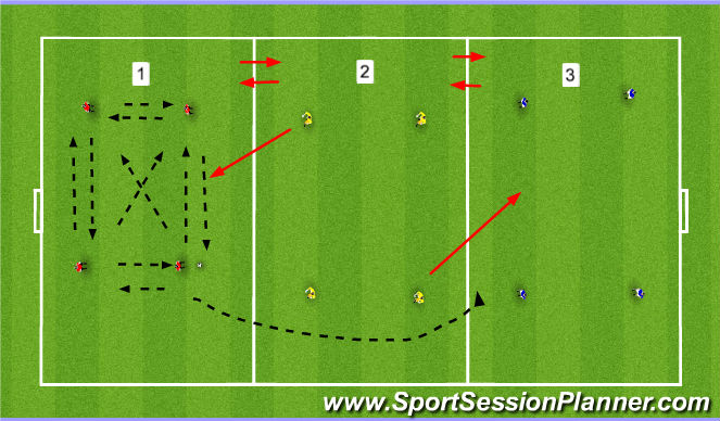 Football/Soccer Session Plan Drill (Colour): posession/transition play