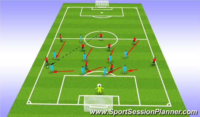 Football/Soccer Session Plan Drill (Colour): When the ball is played into their winger & can be pressed