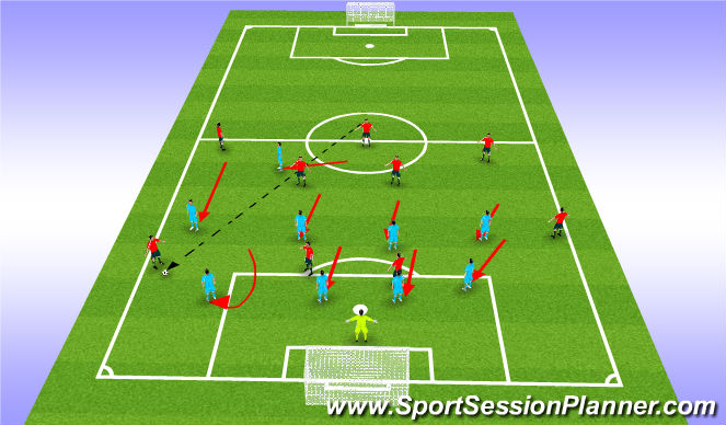 Football/Soccer Session Plan Drill (Colour): When the ball is played into their winger & can't be pressed