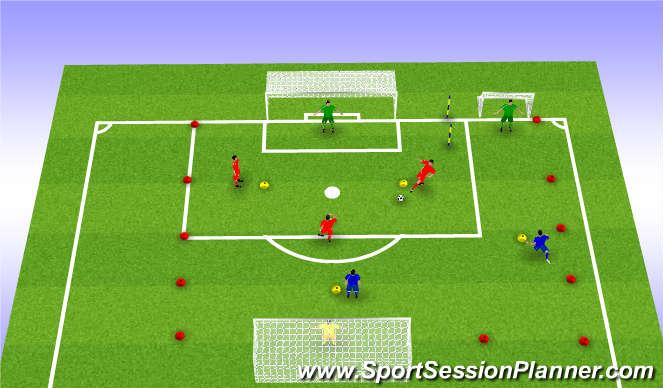 Football/Soccer Session Plan Drill (Colour): 3V1/3V2