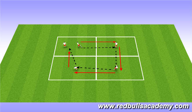 Football/Soccer Session Plan Drill (Colour): Follow your pass