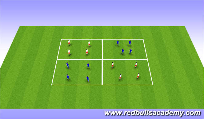 Football/Soccer Session Plan Drill (Colour): 4 3 v 1s