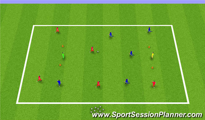 Football/Soccer Session Plan Drill (Colour): ASC Radbrook