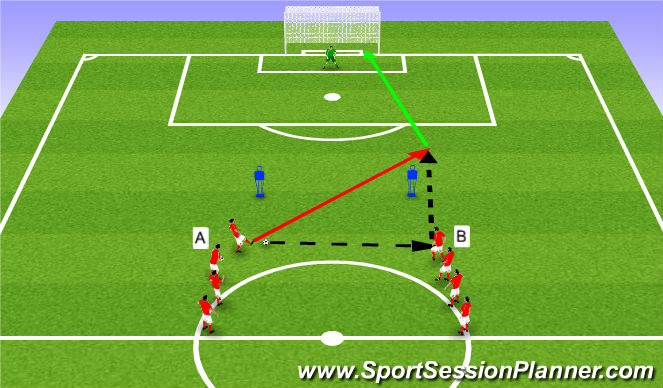 Football/Soccer Session Plan Drill (Colour): Leikrænaræfingar1: