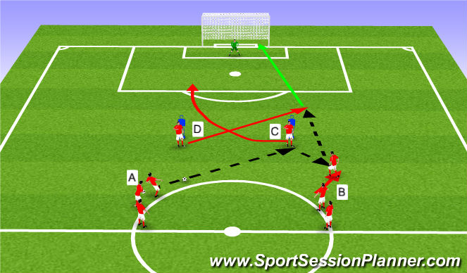 Football/Soccer Session Plan Drill (Colour): Leikrænæfing2:
