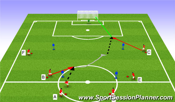 Football/Soccer Session Plan Drill (Colour): Leikrænæfing3: