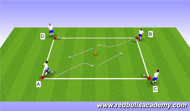 Football/Soccer Session Plan Drill (Colour): Warm up Technical skills