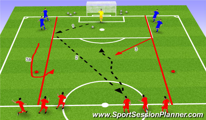 Football/Soccer Session Plan Drill (Colour):  1 v 1 ,  1 v 2,  2v 2  Defending