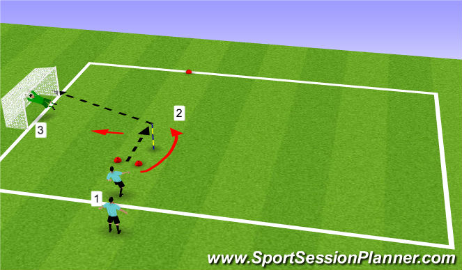 Football/Soccer Session Plan Drill (Colour): Finishing 1