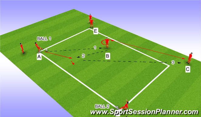 Football/Soccer Session Plan Drill (Colour): 2 'set + diag'