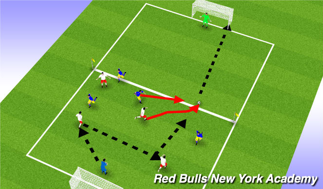 Football/Soccer Session Plan Drill (Colour): Main Theme IV