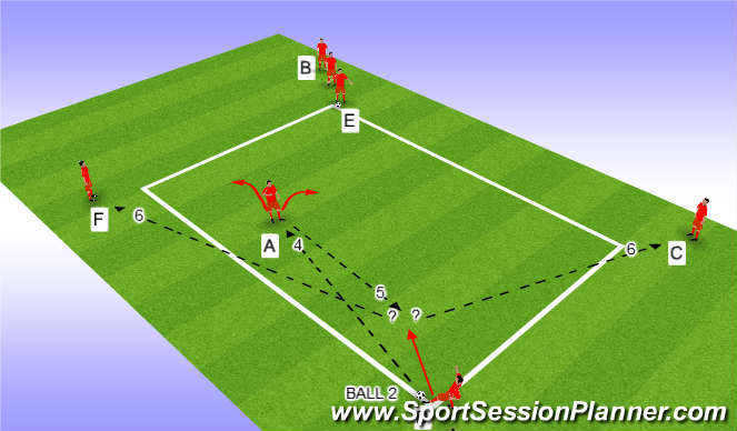 Football/Soccer Session Plan Drill (Colour): 3 part B