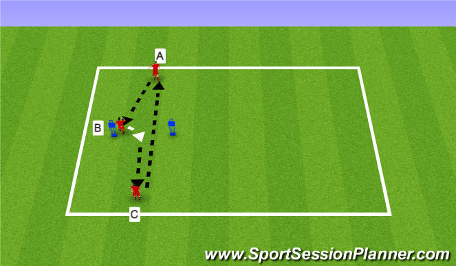 Football/Soccer Session Plan Drill (Colour): 1st Touch - Turning a Defender - Skill Intro