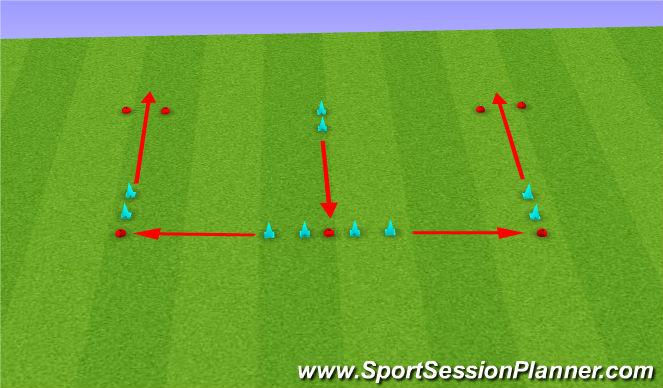Football/Soccer Session Plan Drill (Colour): Pantalla 2
