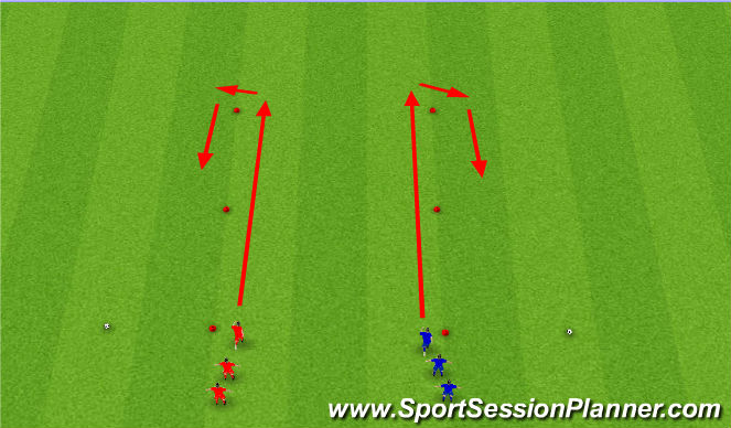Football/Soccer Session Plan Drill (Colour): Dynamics