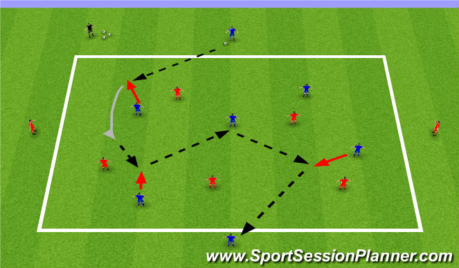 Football/Soccer Session Plan Drill (Colour): Prepartory