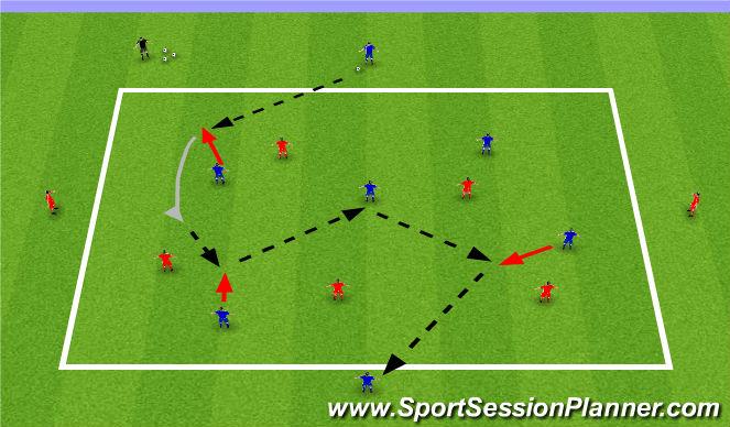 Football/Soccer Session Plan Drill (Colour): Prepartory