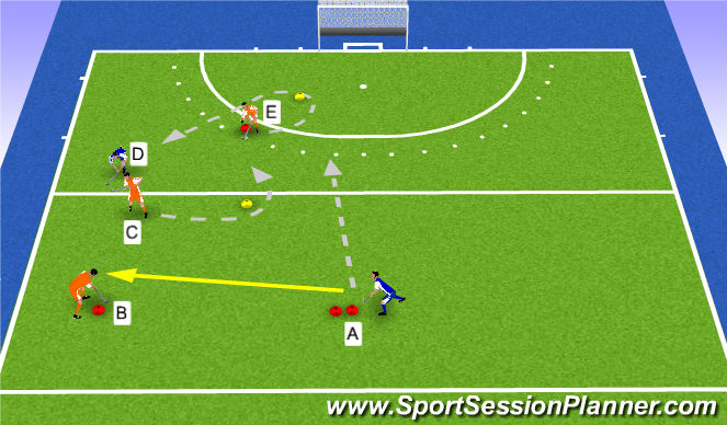 Hockey Session Plan Drill (Colour): open the side