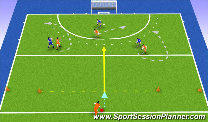 Hockey Session Plan Drill (Colour): man marking @ long balls