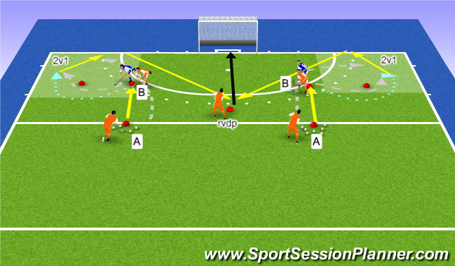 Hockey Session Plan Drill (Colour): 2v1 outside/backline