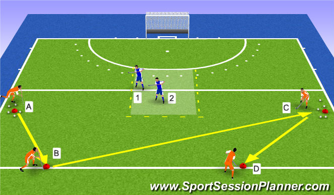 Hockey Session Plan Drill (Colour): 3v2 changing sides