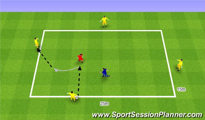 Football/Soccer Session Plan Drill (Colour): Gra nr 18. 1v1 with 3 balls. 1v1 na trzy piłki.